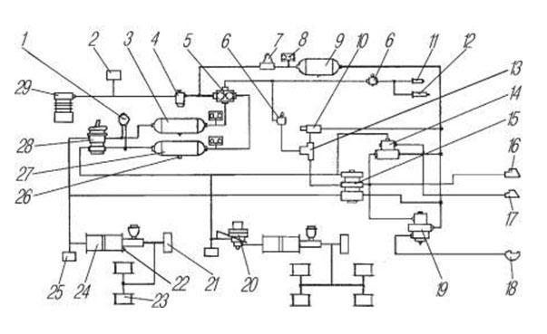 Схема тормозного привода.